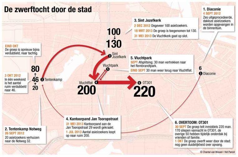 null Beeld Het Parool / Chantal van Wessel