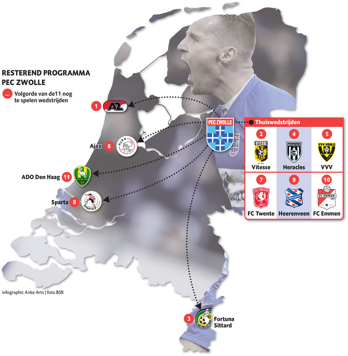 Resterend programma PEC Zwolle.
