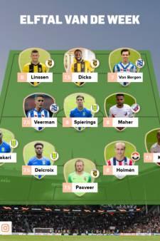 RKC en Vitesse domineren 'topclub-loos' Elftal van de Week