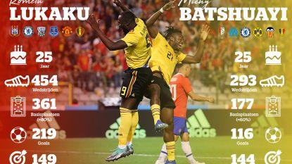 De beste Belgische spits? Lukaku en Batshuayi vechten vanavond in de Champions League prestigeduel uit