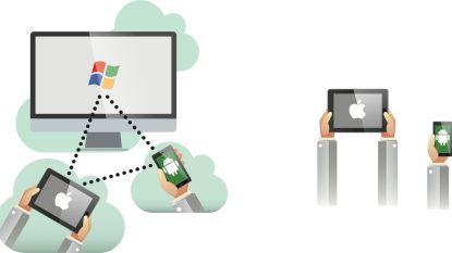 Ipad, smartphone op Android en pc op Windows? Zo laat je toestellen samenwerken die op andere systemen draaien