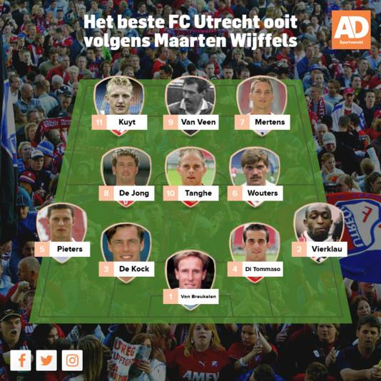 Het beste FC Utrecht volgens Maarten Wijffels