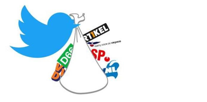Een Twitterpeiling van de Radboud Universiteit wijst uit dat de kleine partijen veel meer stemmen krijgen dan de gebruikelijke peilingen laten zien.