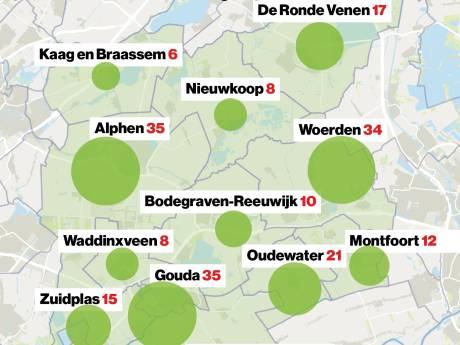 Aantal coronabesmettingen in Groene Hart is opgelopen naar 231 en er zijn 34 nieuwe gevallen
