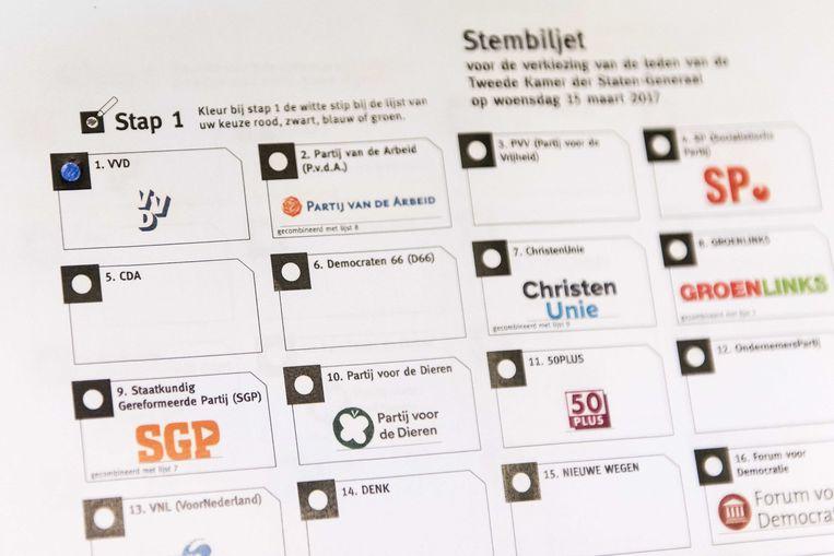 Een stembiljet dat in Paramaribo, Suriname werd ingevuld.