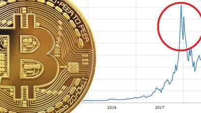 Zal de bitcoin ooit nog herstellen? Want vroege investeerders hebben optimaal geprofiteerd van de cryptohype